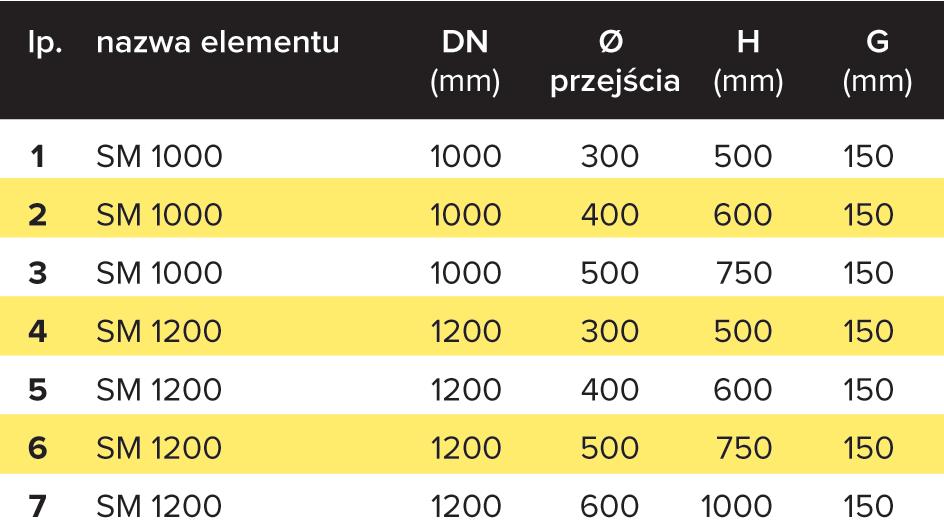 wodkan_dennice1