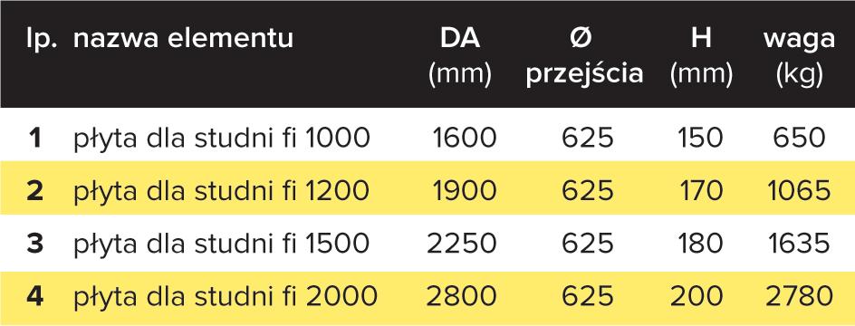 wodkan_dennice2
